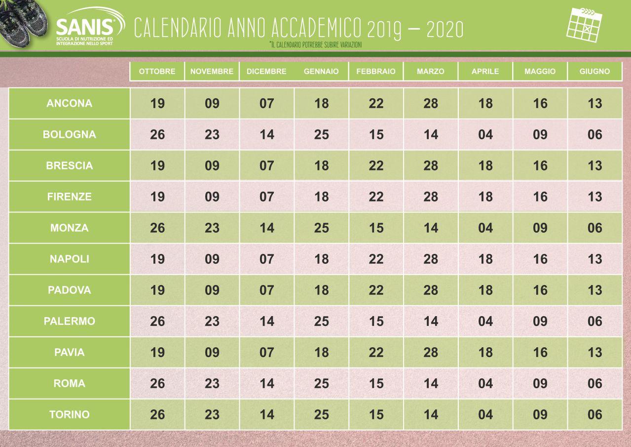 Unibo Calendario.Corso Nutrizione Sportiva Bologna Scuola Sanis