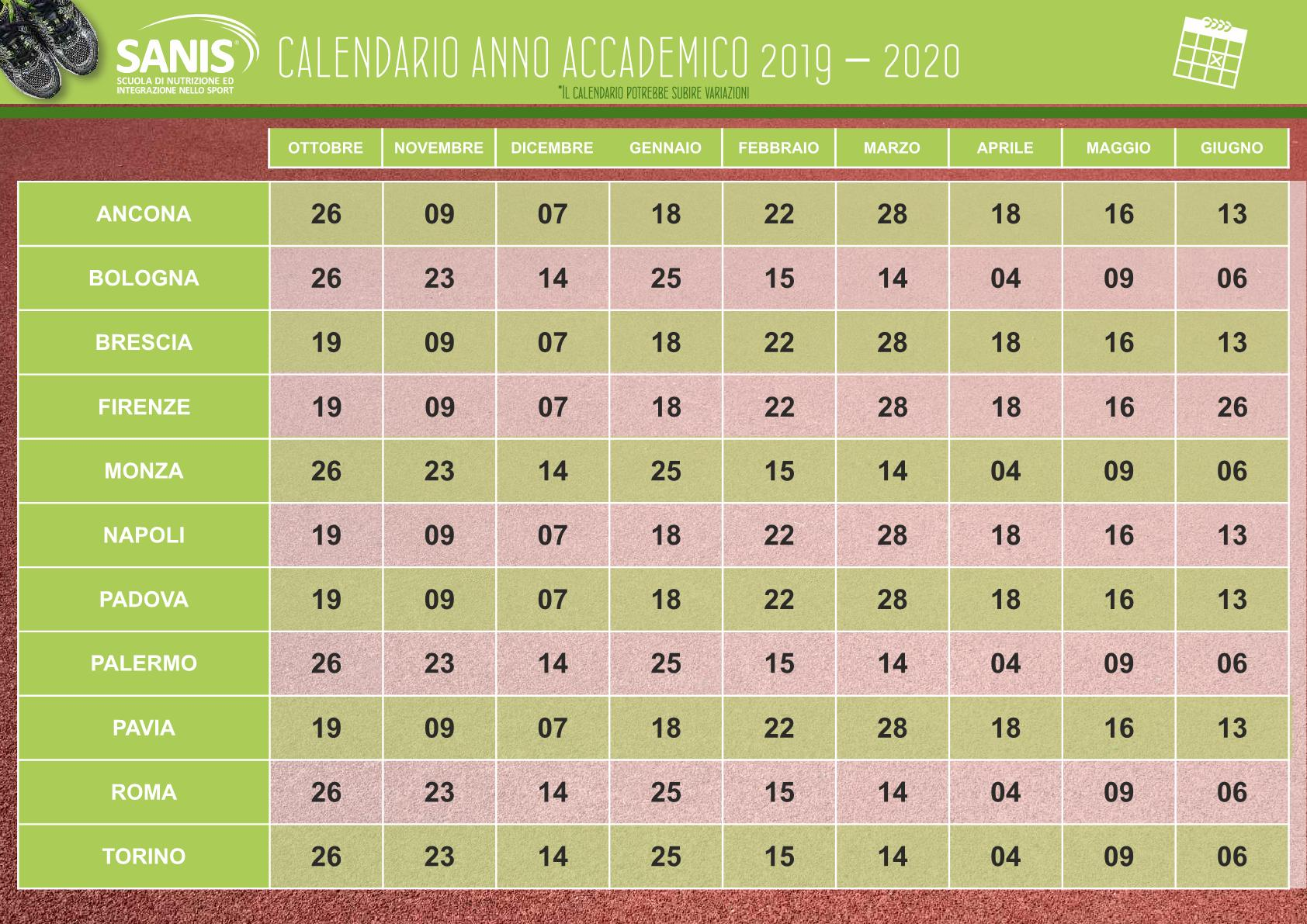 Calendario Accademico 2020.Calendario Scuola Nutrizione Sportiva Sanis